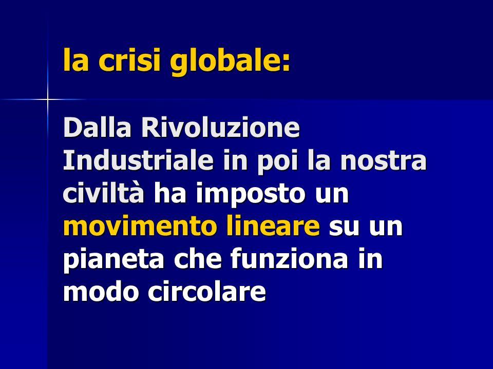 la crisi globale: Dalla Rivoluzione Industriale in poi la nostra civiltà ha imposto un movimento lineare su un pianeta che funziona in modo circolare