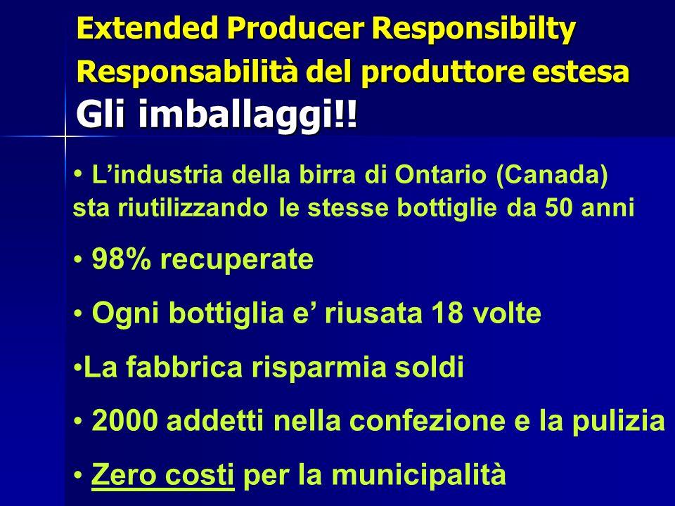 Extended Producer Responsibilty Responsabilità del produttore estesa Gli imballaggi!.