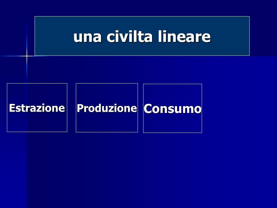 (Chorus) No agli inceneritori Unalternativa ce!!!!! The Battle Hymn dei rifiuti