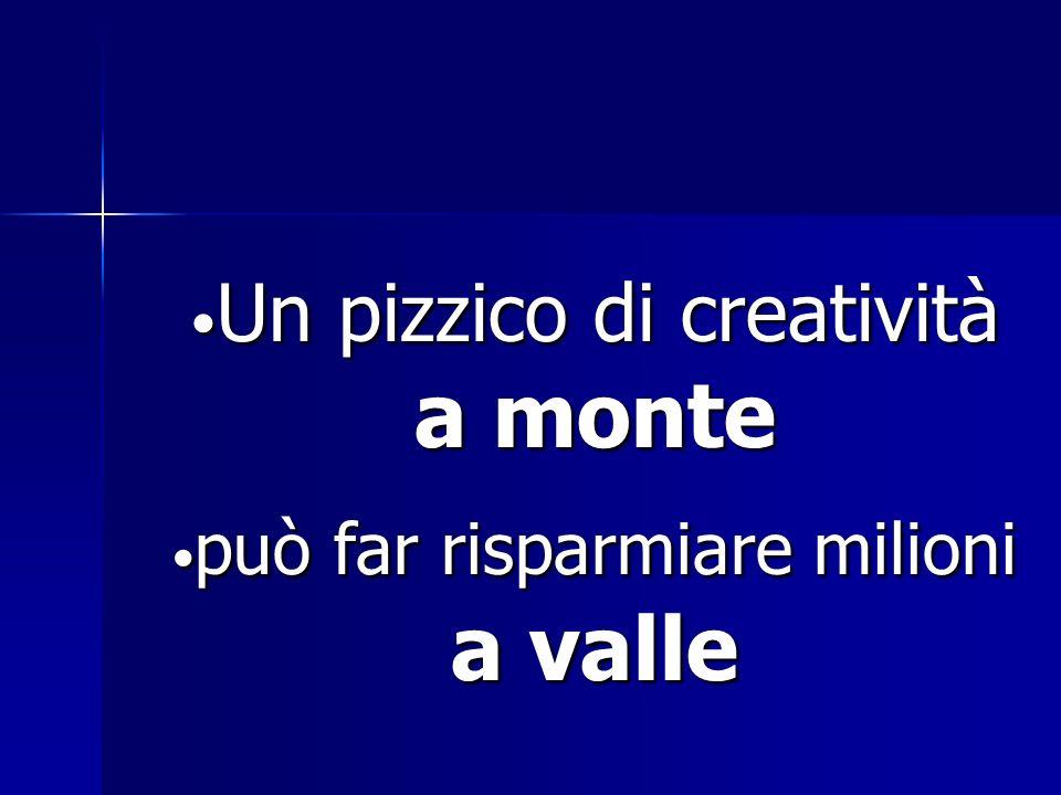 Un pizzico di creatività a monte Un pizzico di creatività a monte può far risparmiare milioni a valle può far risparmiare milioni a valle