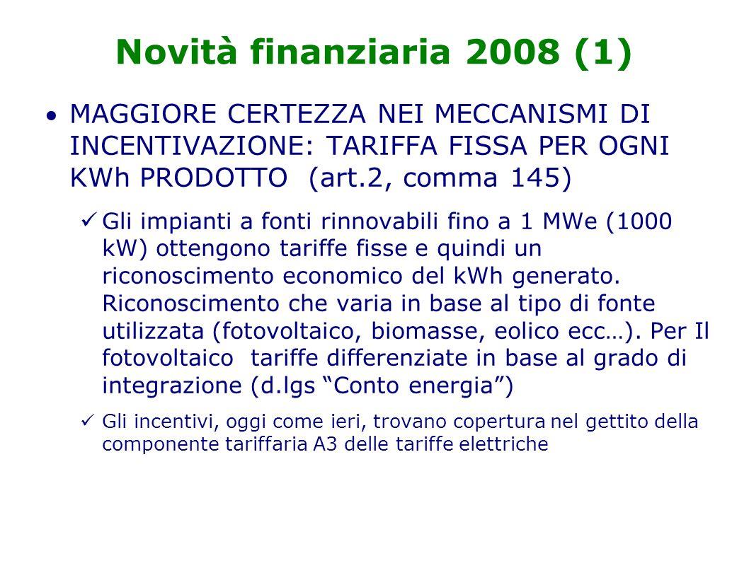 Novità finanziaria 2008 (1) MAGGIORE CERTEZZA NEI MECCANISMI DI INCENTIVAZIONE: TARIFFA FISSA PER OGNI KWh PRODOTTO (art.2, comma 145) Gli impianti a fonti rinnovabili fino a 1 MWe (1000 kW) ottengono tariffe fisse e quindi un riconoscimento economico del kWh generato.