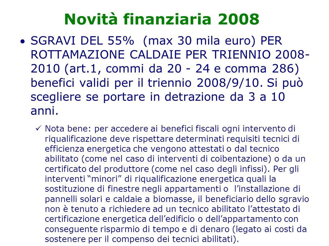 Novità finanziaria 2008 SGRAVI DEL 55% (max 30 mila euro) PER ROTTAMAZIONE CALDAIE PER TRIENNIO 2008- 2010 (art.1, commi da 20 - 24 e comma 286) benefici validi per il triennio 2008/9/10.