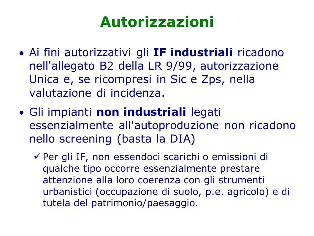 Autorizzazioni Ai fini autorizzativi gli IF industriali ricadono nell allegato B2 della LR 9/99, autorizzazione Unica e, se ricompresi in Sic e Zps, nella valutazione di incidenza.