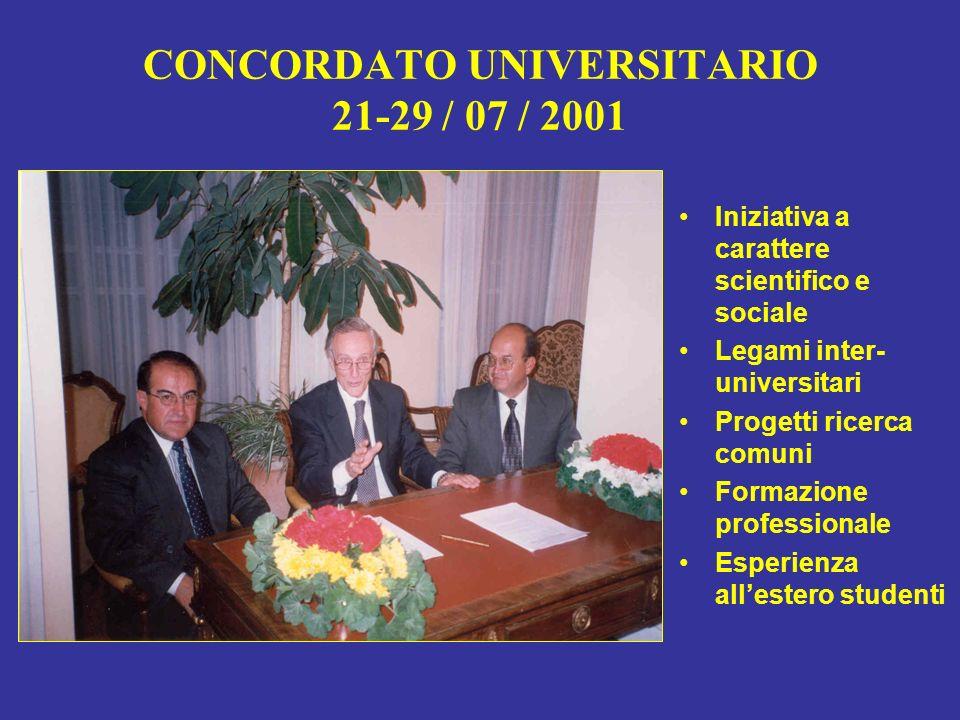 ONCOLOGIA PEDIATRICA MISPHO Cooperazione con 3 Centri in Bolivia Aiuto economico Elaborazione protocolli terapeutici Consulenza Formazione medici/infermiere Infrastrutture / apparecchiature