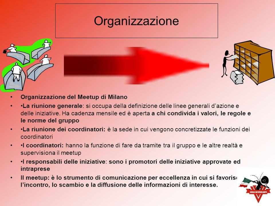 Organizzazione del Meetup di Milano La riunione generale: si occupa della definizione delle linee generali dazione e delle iniziative. Ha cadenza mens