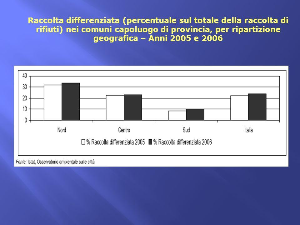 Raccolta differenziata (percentuale sul totale della raccolta di rifiuti) nei comuni capoluogo di provincia, per ripartizione geografica – Anni 2005 e