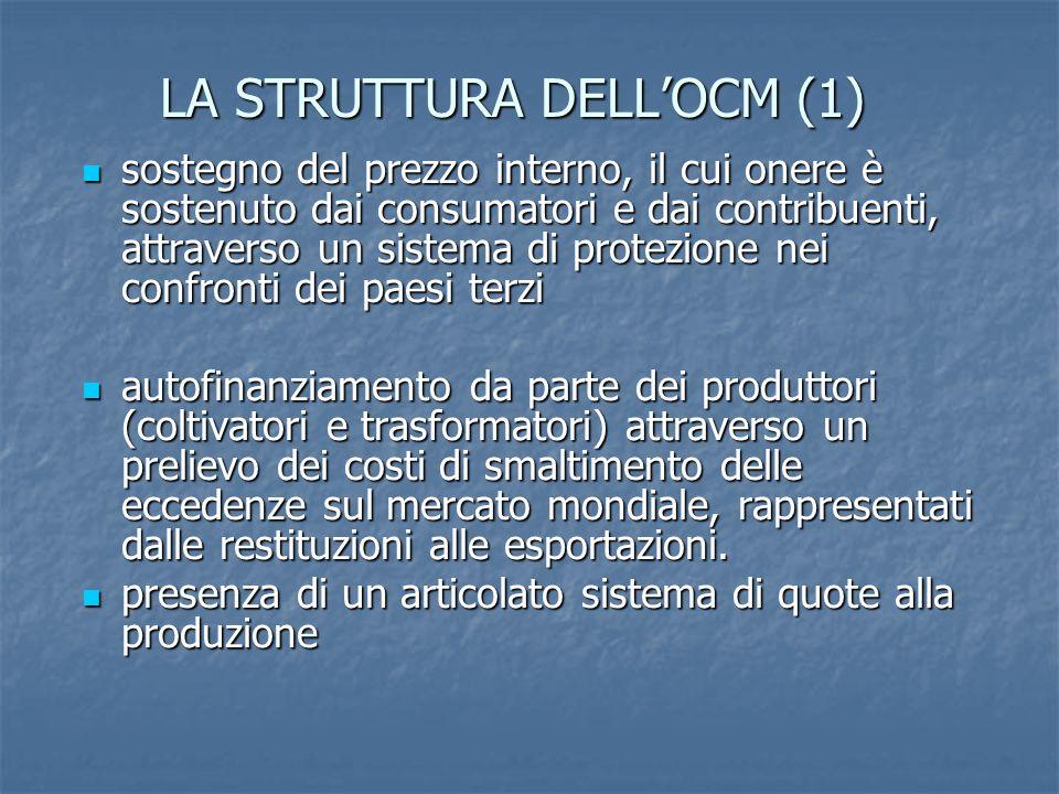 LA STRUTTURA DELLOCM (1) sostegno del prezzo interno, il cui onere è sostenuto dai consumatori e dai contribuenti, attraverso un sistema di protezione
