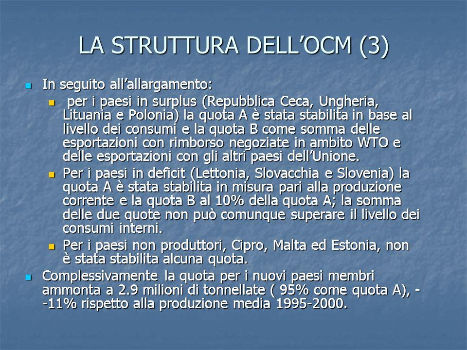 LA STRUTTURA DELLOCM (3) In seguito allallargamento: In seguito allallargamento: per i paesi in surplus (Repubblica Ceca, Ungheria, Lituania e Polonia