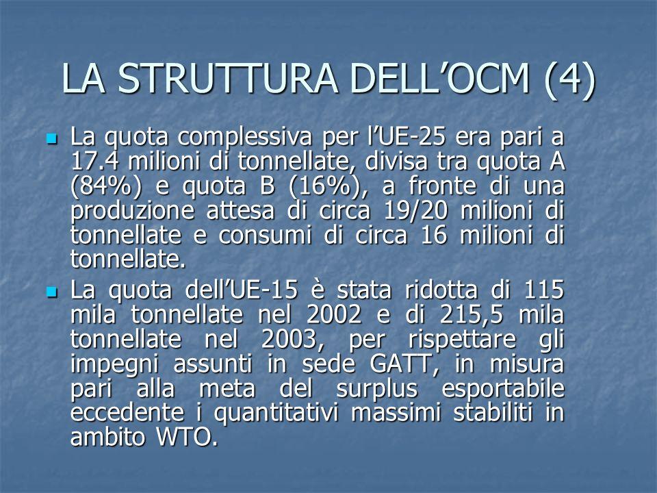 LA STRUTTURA DELLOCM (4) La quota complessiva per lUE-25 era pari a 17.4 milioni di tonnellate, divisa tra quota A (84%) e quota B (16%), a fronte di