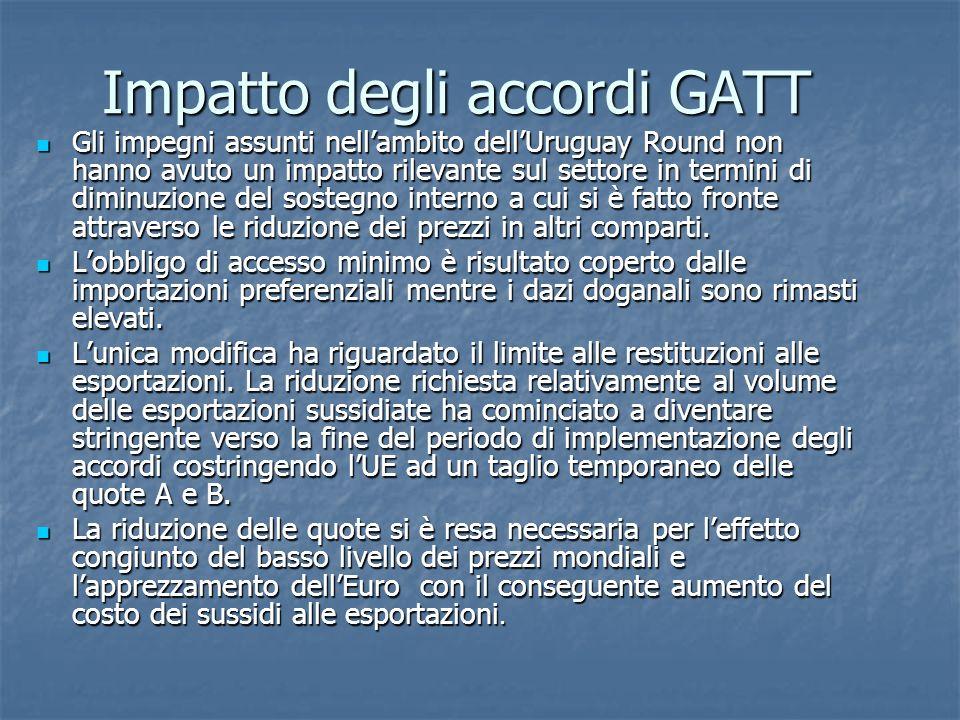 Impatto degli accordi GATT Gli impegni assunti nellambito dellUruguay Round non hanno avuto un impatto rilevante sul settore in termini di diminuzione