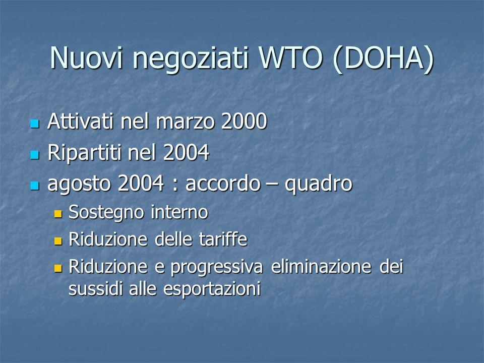 Nuovi negoziati WTO (DOHA) Attivati nel marzo 2000 Attivati nel marzo 2000 Ripartiti nel 2004 Ripartiti nel 2004 agosto 2004 : accordo – quadro agosto