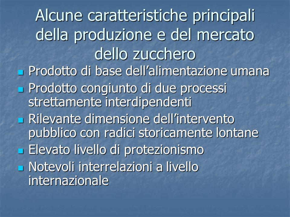 Alcune caratteristiche principali della produzione e del mercato dello zucchero Prodotto di base dellalimentazione umana Prodotto di base dellalimenta