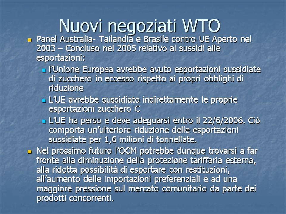 Nuovi negoziati WTO Panel Australia- Tailandia e Brasile contro UE Aperto nel 2003 – Concluso nel 2005 relativo ai sussidi alle esportazioni: Panel Au
