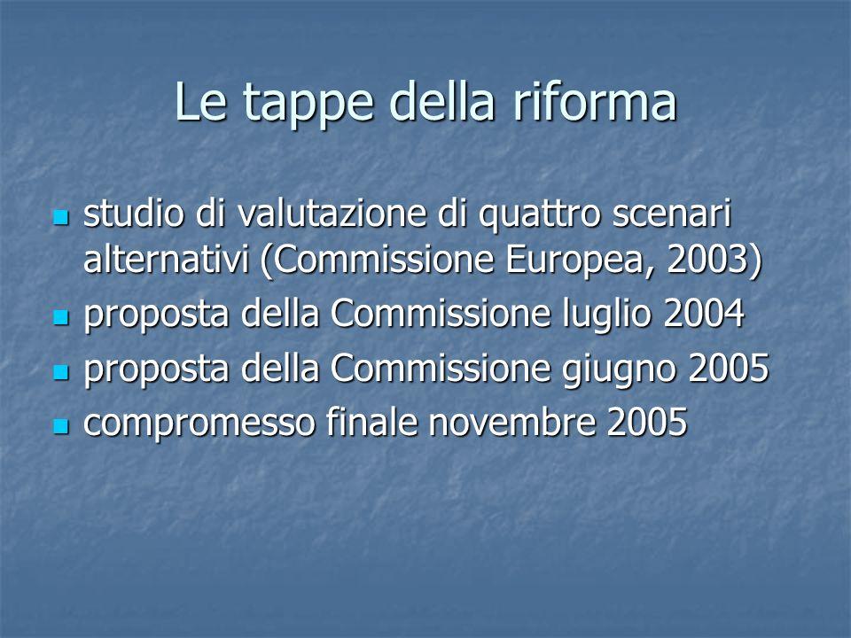Le tappe della riforma studio di valutazione di quattro scenari alternativi (Commissione Europea, 2003) studio di valutazione di quattro scenari alter