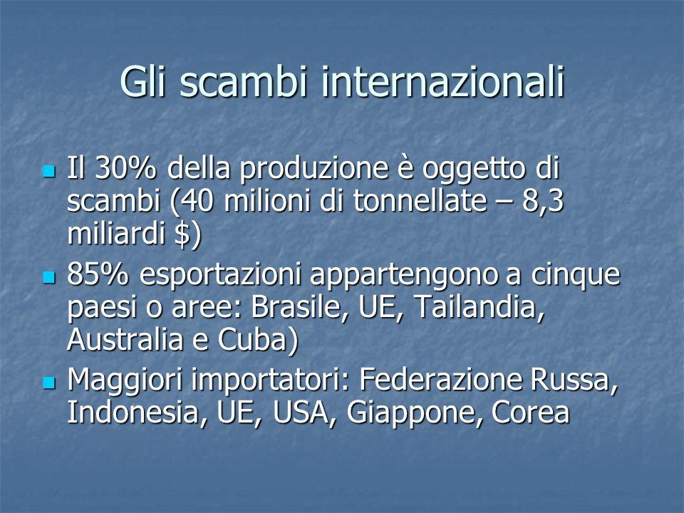 Gli scambi internazionali Il 30% della produzione è oggetto di scambi (40 milioni di tonnellate – 8,3 miliardi $) Il 30% della produzione è oggetto di