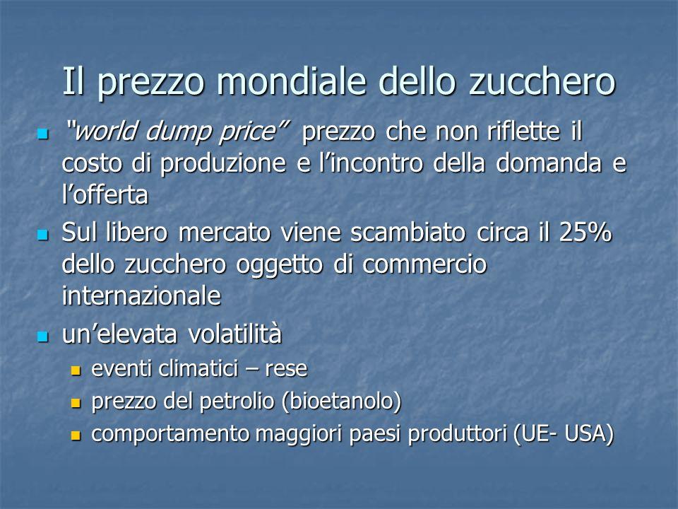 Produzione di barbabietola da zucchero nellUE 1,8 milioni ha (1,4% SAU) 1,8 milioni ha (1,4% SAU) 230 mila aziende agricole (3,5% aziende) 230 mila aziende agricole (3,5% aziende) 18 milioni tonnellate + 3 nuovi SM 18 milioni tonnellate + 3 nuovi SM Principali produttori: Francia, Germania, Italia e Regno Unito Principali produttori: Francia, Germania, Italia e Regno Unito Alta variabilità delle rese Alta variabilità delle rese