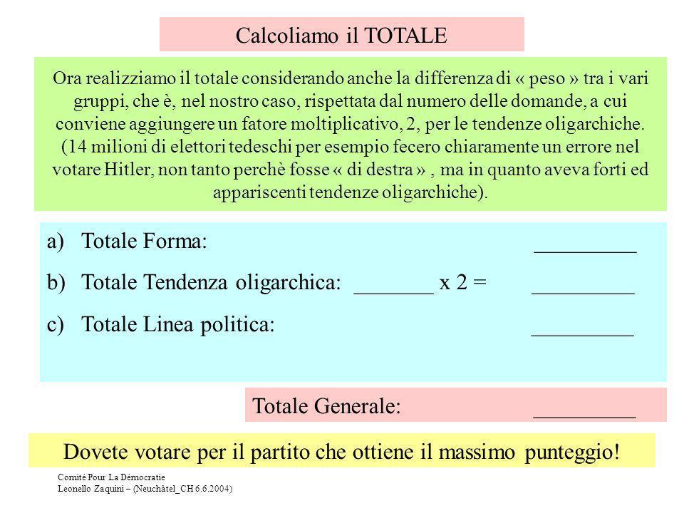 Comité Pour La Démocratie Leonello Zaquini – (Neuchâtel_CH 6.6.2004) a)Totale Forma: _________ b)Totale Tendenza oligarchica: _______ x 2 = _________