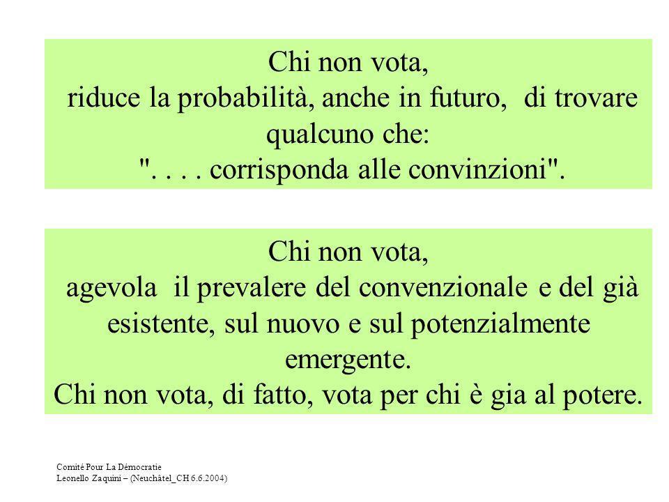 Comité Pour La Démocratie Leonello Zaquini – (Neuchâtel_CH 6.6.2004) Chi non vota, riduce la probabilità, anche in futuro, di trovare qualcuno che: