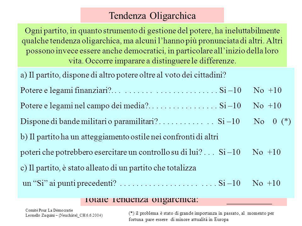 Comité Pour La Démocratie Leonello Zaquini – (Neuchâtel_CH 6.6.2004) Tendenza Oligarchica Totale Tendenza oligarchica: _________ Ogni partito, in quan