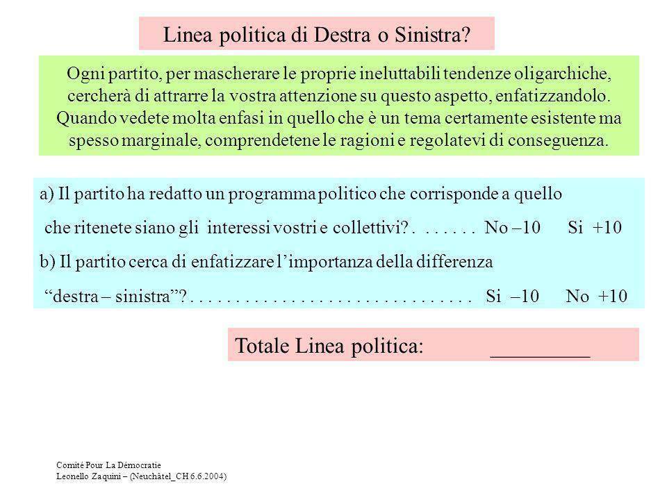 Comité Pour La Démocratie Leonello Zaquini – (Neuchâtel_CH 6.6.2004) a) Il partito ha redatto un programma politico che corrisponde a quello che riten