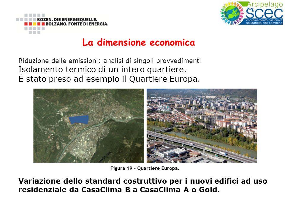 Riduzione delle emissioni: analisi di singoli provvedimenti Isolamento termico di un intero quartiere. È stato preso ad esempio il Quartiere Europa. V