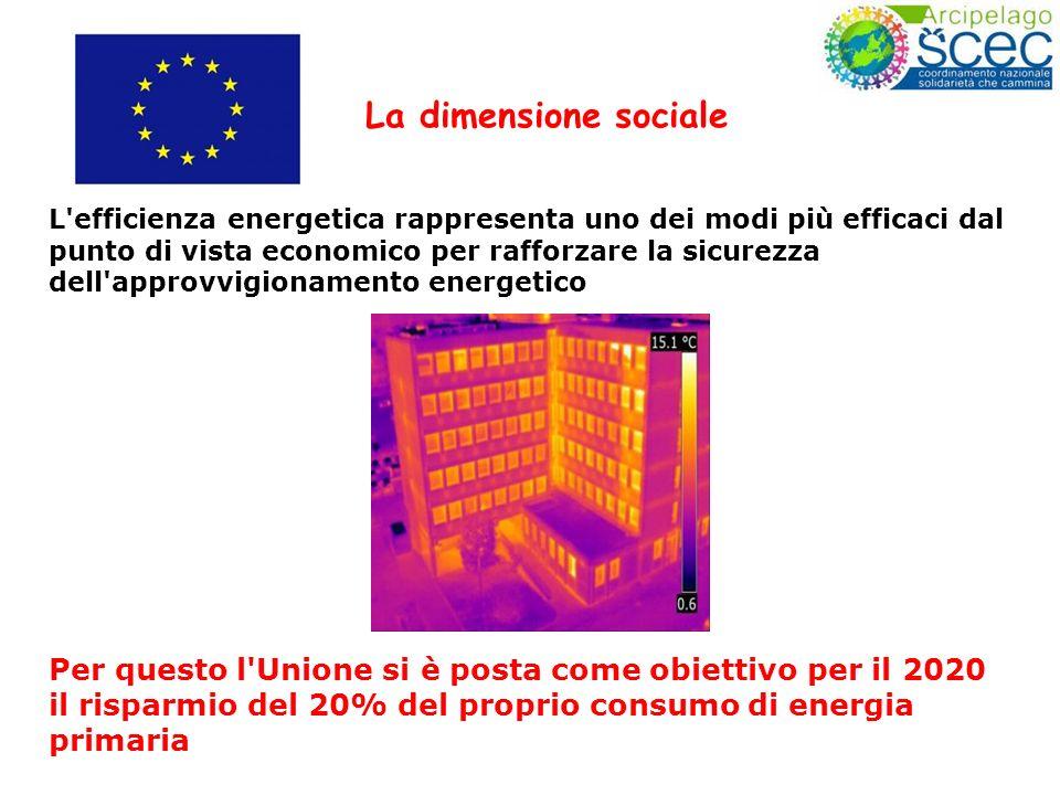 L efficienza energetica rappresenta uno dei modi più efficaci dal punto di vista economico per rafforzare la sicurezza dell approvvigionamento energetico Per questo l Unione si è posta come obiettivo per il 2020 il risparmio del 20% del proprio consumo di energia primaria La dimensione sociale