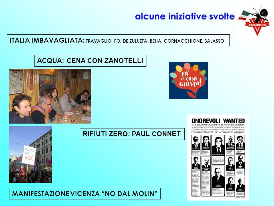 alcune iniziative svolte ITALIA IMBAVAGLIATA: TRAVAGLIO, FO, DE ZULUETA, BEHA, CORNACCHIONE, BALASSO RIFIUTI ZERO: PAUL CONNET MANIFESTAZIONE VICENZA NO DAL MOLIN ACQUA: CENA CON ZANOTELLI