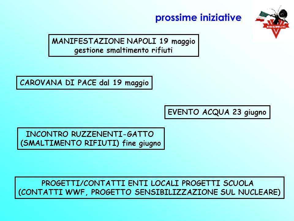 prossime iniziative MANIFESTAZIONE NAPOLI 19 maggio gestione smaltimento rifiuti EVENTO ACQUA 23 giugno INCONTRO RUZZENENTI-GATTO (SMALTIMENTO RIFIUTI