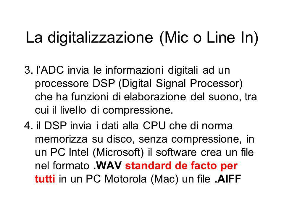 La digitalizzazione (Mic o Line In) 3. lADC invia le informazioni digitali ad un processore DSP (Digital Signal Processor) che ha funzioni di elaboraz