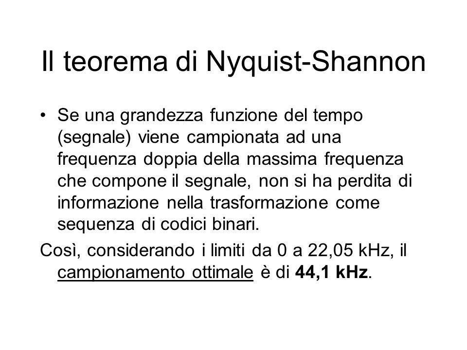 Il teorema di Nyquist-Shannon Se una grandezza funzione del tempo (segnale) viene campionata ad una frequenza doppia della massima frequenza che compo