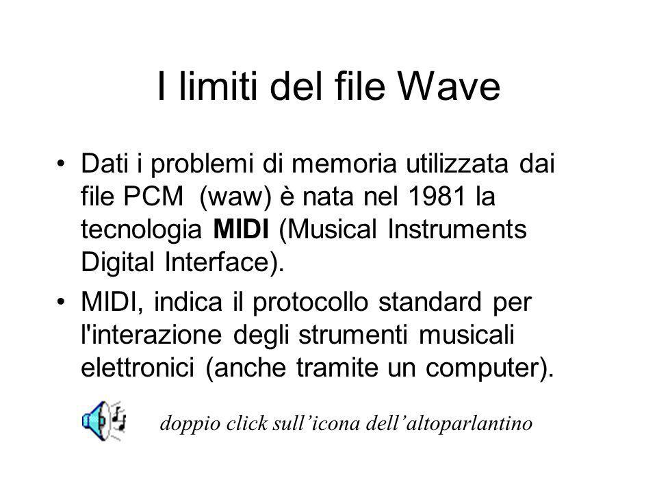 I limiti del file Wave Dati i problemi di memoria utilizzata dai file PCM (waw) è nata nel 1981 la tecnologia MIDI (Musical Instruments Digital Interf