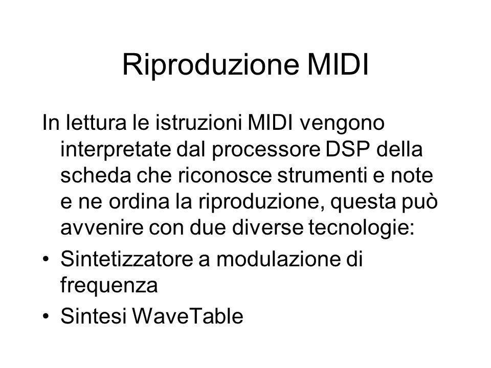 Riproduzione MIDI In lettura le istruzioni MIDI vengono interpretate dal processore DSP della scheda che riconosce strumenti e note e ne ordina la riproduzione, questa può avvenire con due diverse tecnologie: Sintetizzatore a modulazione di frequenza Sintesi WaveTable