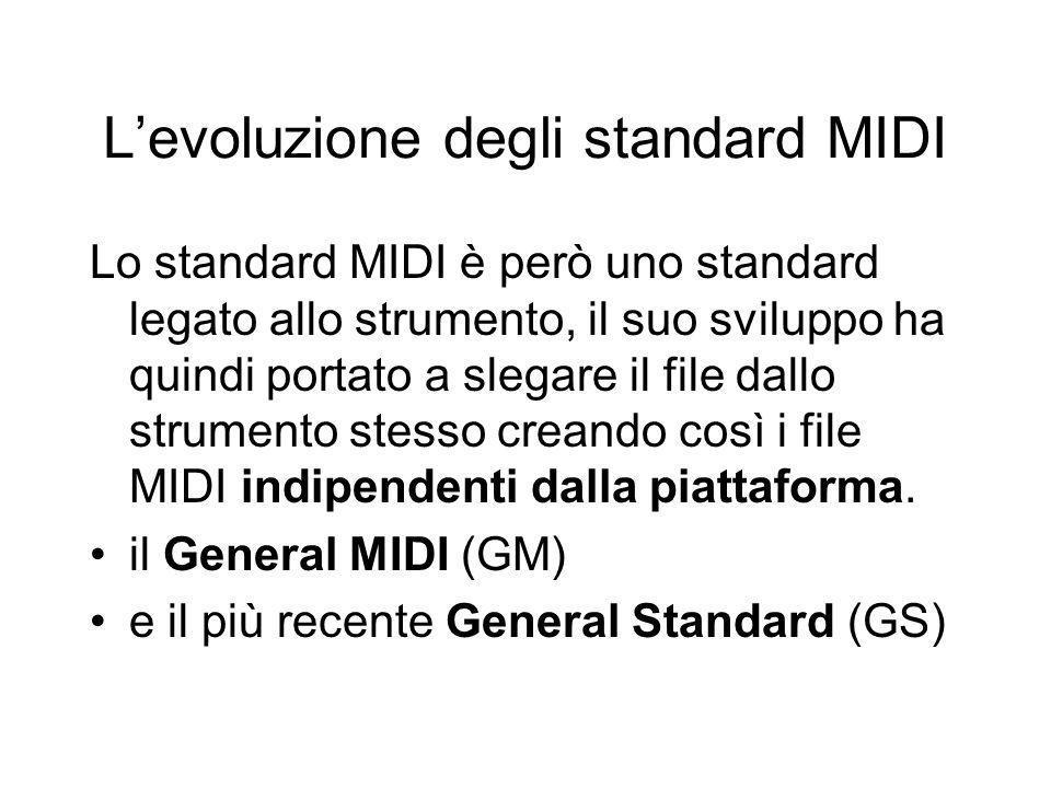 Levoluzione degli standard MIDI Lo standard MIDI è però uno standard legato allo strumento, il suo sviluppo ha quindi portato a slegare il file dallo strumento stesso creando così i file MIDI indipendenti dalla piattaforma.