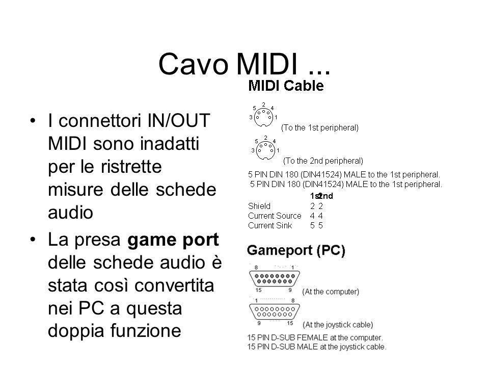 Cavo MIDI... I connettori IN/OUT MIDI sono inadatti per le ristrette misure delle schede audio La presa game port delle schede audio è stata così conv