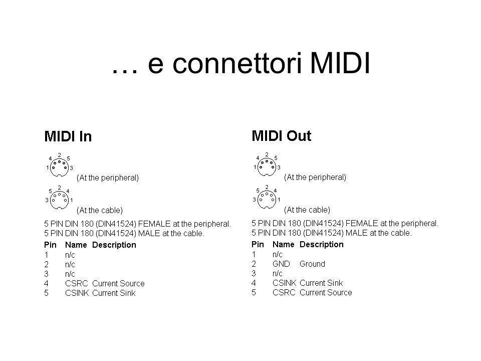 … e connettori MIDI