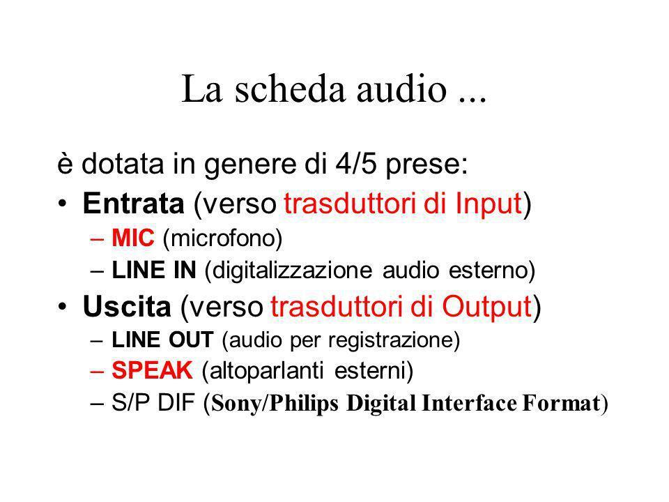La scheda audio... è dotata in genere di 4/5 prese: Entrata (verso trasduttori di Input) –MIC (microfono) –LINE IN (digitalizzazione audio esterno) Us