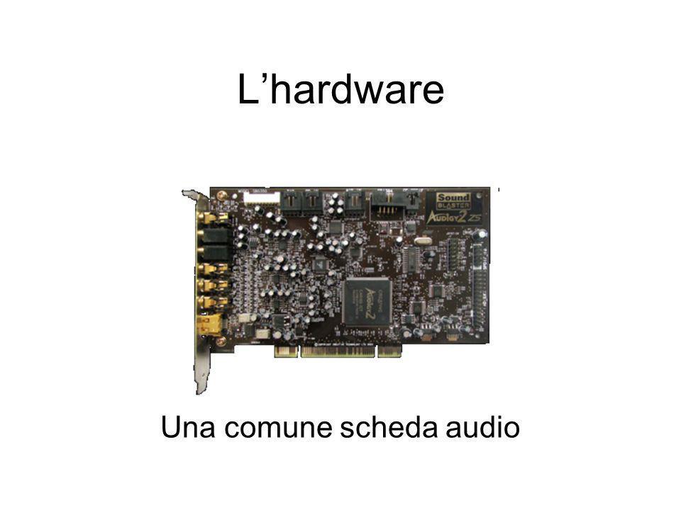 Lhardware Una comune scheda audio