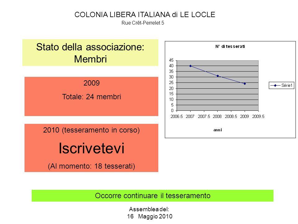 COLONIA LIBERA ITALIANA di LE LOCLE Rue Crêt-Perrelet 5 Assemblea del: 16 Maggio 2010 Stato della associazione: Membri Occorre continuare il tesseramento 2009 Totale: 24 membri 2010 (tesseramento in corso) Iscrivetevi (Al momento: 18 tesserati)