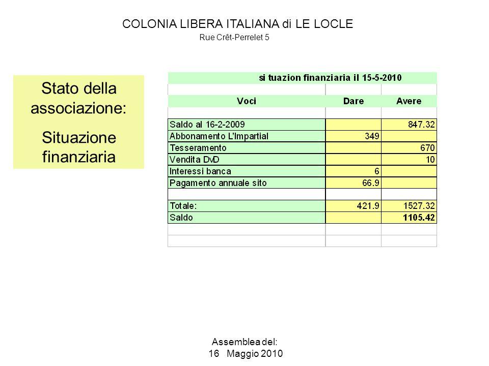 COLONIA LIBERA ITALIANA di LE LOCLE Rue Crêt-Perrelet 5 Assemblea del: 16 Maggio 2010 Stato della associazione: Situazione finanziaria