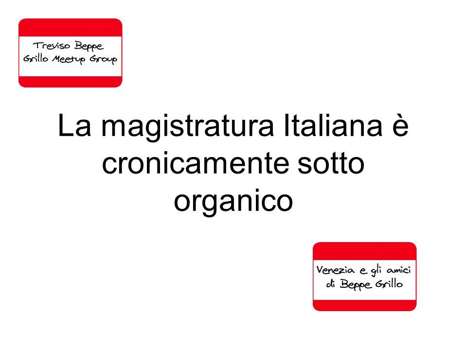 La magistratura Italiana è cronicamente sotto organico
