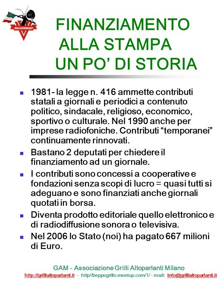 FINANZIAMENTO ALLA STAMPA UN PO DI STORIA 1981- la legge n.