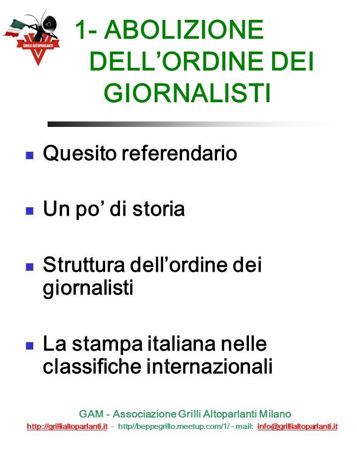 ORDINE DEI GIORNALISTI QUESITO REFERENDARIO I sottoscritti cittadini italiani richiedono referendum popolare abrogativo, ai sensi dell art.