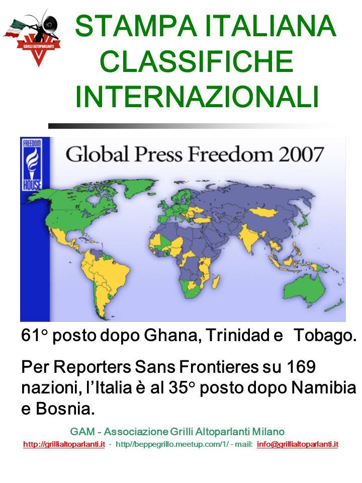 STAMPA ITALIANA CLASSIFICHE INTERNAZIONALI 61° posto dopo Ghana, Trinidad e Tobago.