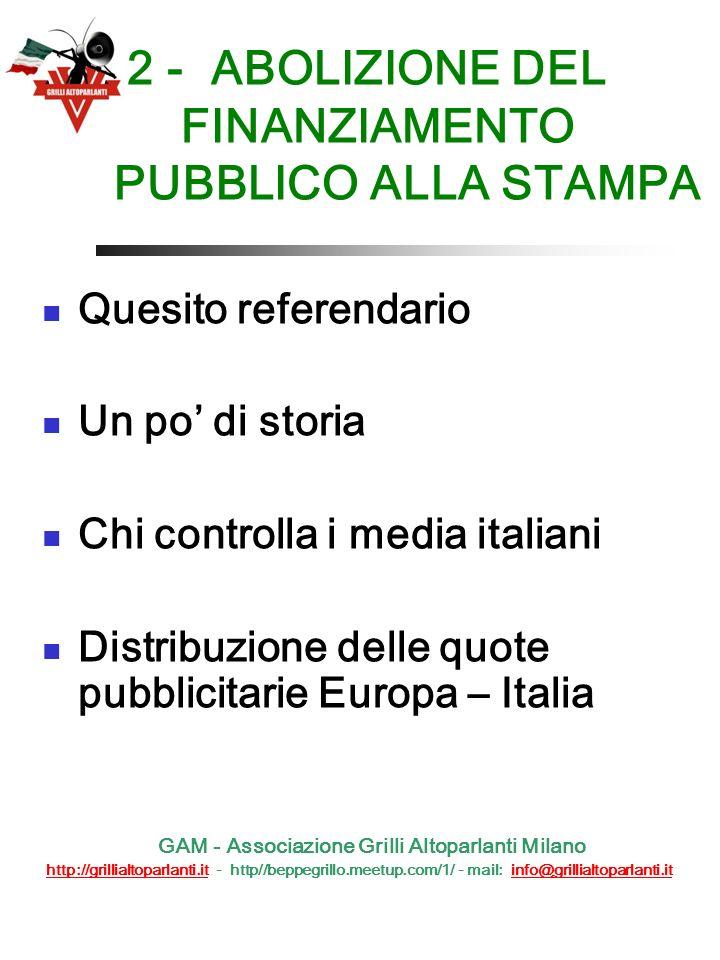 2 - ABOLIZIONE DEL FINANZIAMENTO PUBBLICO ALLA STAMPA Quesito referendario Un po di storia Chi controlla i media italiani Distribuzione delle quote pubblicitarie Europa – Italia GAM - Associazione Grilli Altoparlanti Milano http://grillialtoparlanti.it - http//beppegrillo.meetup.com/1/ - mail: info@grillialtoparlanti.ithttp://grillialtoparlanti.itinfo@grillialtoparlanti.it
