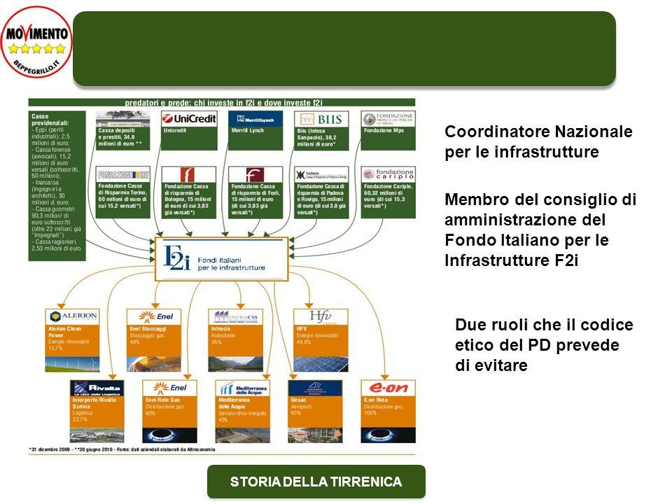 STORIA DELLA TIRRENICA Coordinatore Nazionale per le infrastrutture Membro del consiglio di amministrazione del Fondo Italiano per le Infrastrutture F