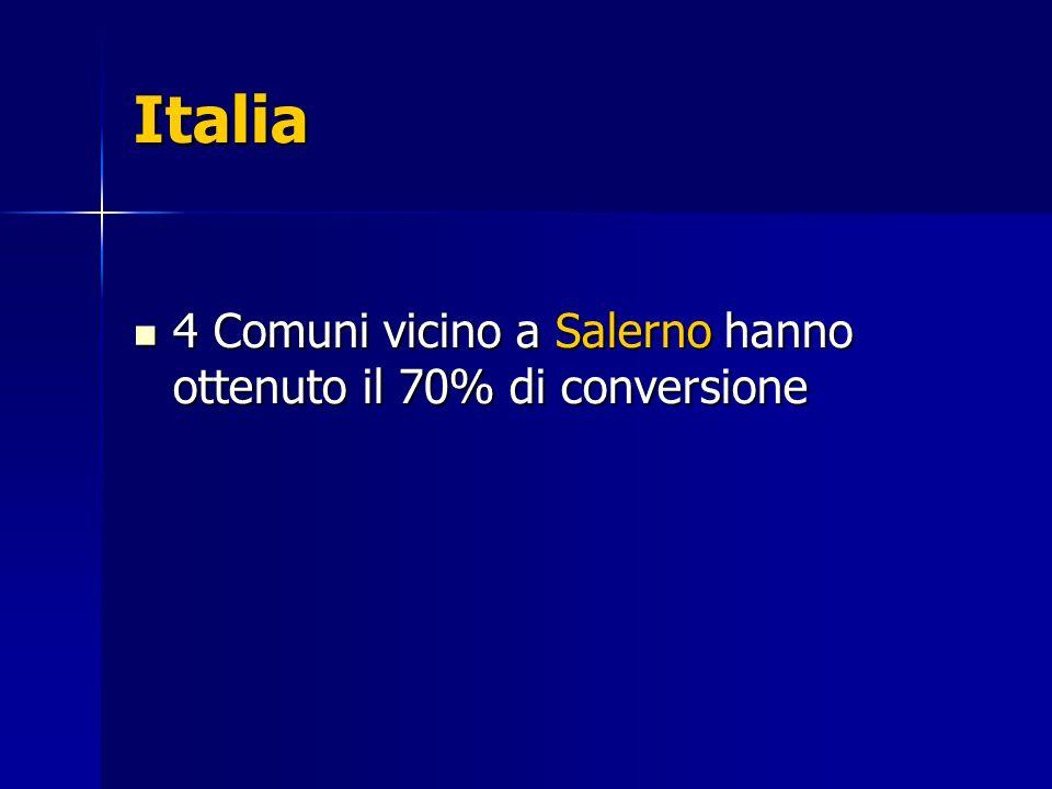 Italia 4 Comuni vicino a Salerno hanno ottenuto il 70% di conversione 4 Comuni vicino a Salerno hanno ottenuto il 70% di conversione
