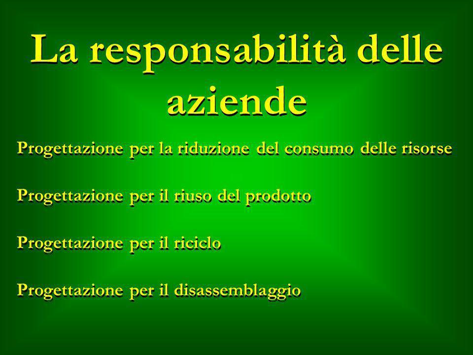 La responsabilità delle aziende Progettazione per la riduzione del consumo delle risorse Progettazione per il riuso del prodotto Progettazione per il