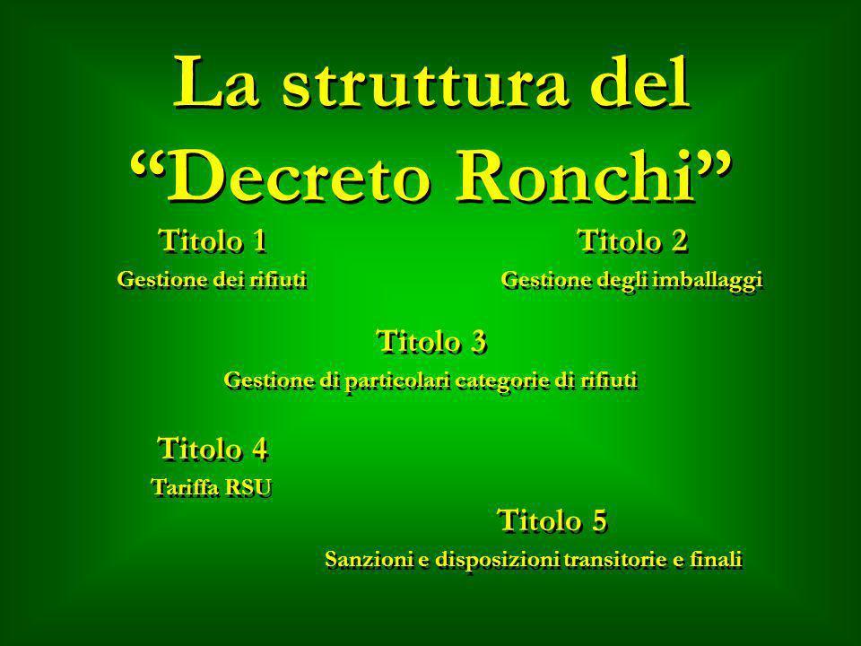 La struttura del Decreto Ronchi Titolo 1 Gestione dei rifiuti Titolo 1 Gestione dei rifiuti Titolo 2 Gestione degli imballaggi Titolo 2 Gestione degli