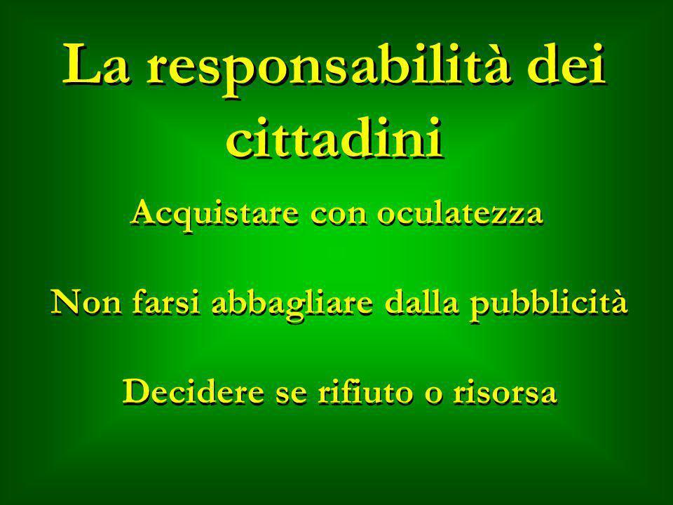 La responsabilità dei cittadini Acquistare con oculatezza Non farsi abbagliare dalla pubblicità Decidere se rifiuto o risorsa