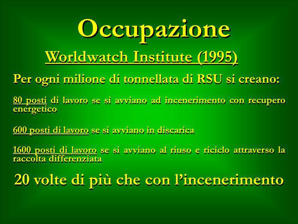 Occupazione Worldwatch Institute (1995) Per ogni milione di tonnellata di RSU si creano: 80 posti di lavoro se si avviano ad incenerimento con recuper